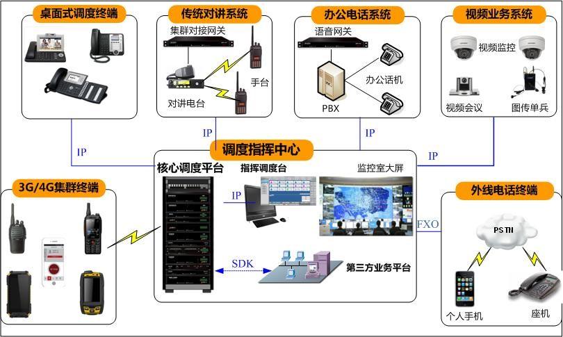 镇江市地方海事局水上无线高频综合调度系统.jpg