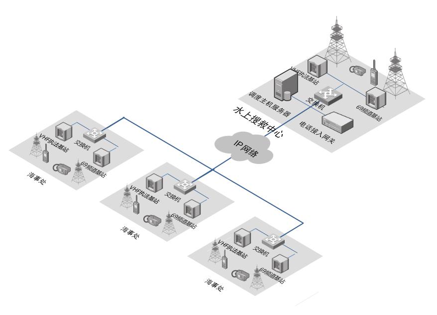 VHF系统示意图.jpg