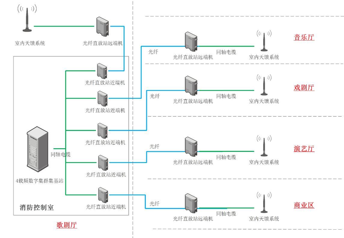 江苏大剧院系统图.png