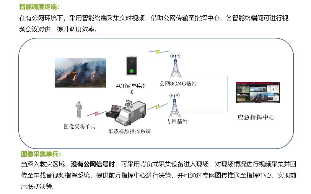 镇江市森林防火融合通信指挥调度系统5.png