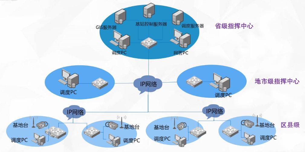 江苏省森林防火火狐体育app登录超短波无线通信系统图2.png